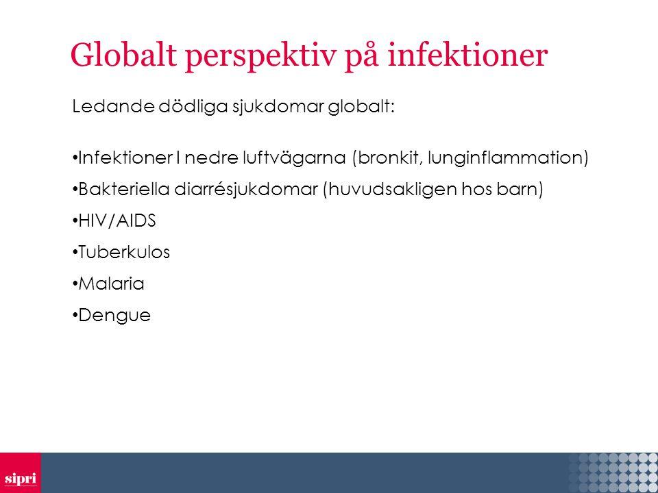 Globalt perspektiv på infektioner