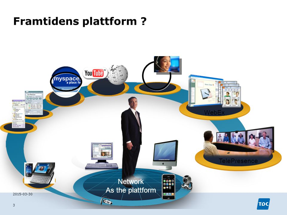 Framtidens plattform Network As the plattform WebEx TelePresence