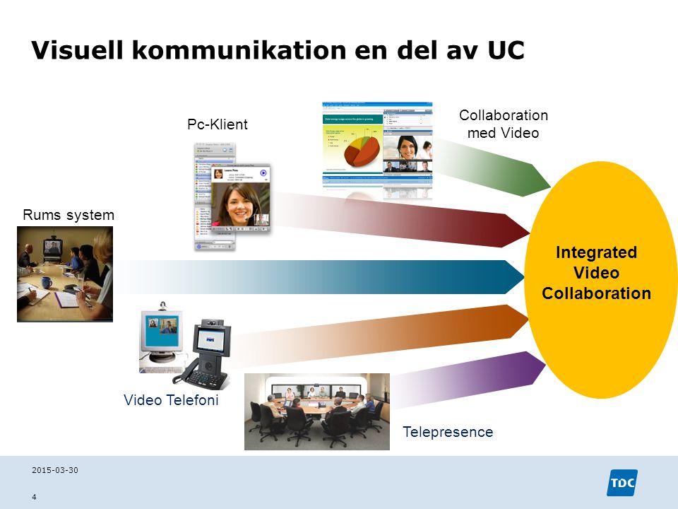 Visuell kommunikation en del av UC