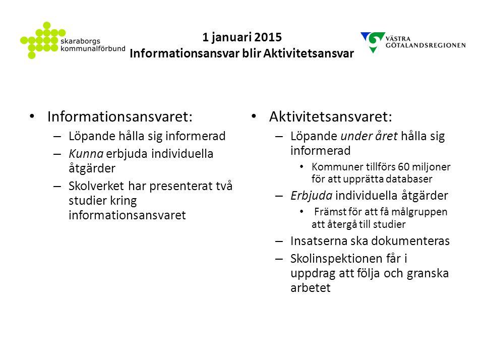 1 januari 2015 Informationsansvar blir Aktivitetsansvar