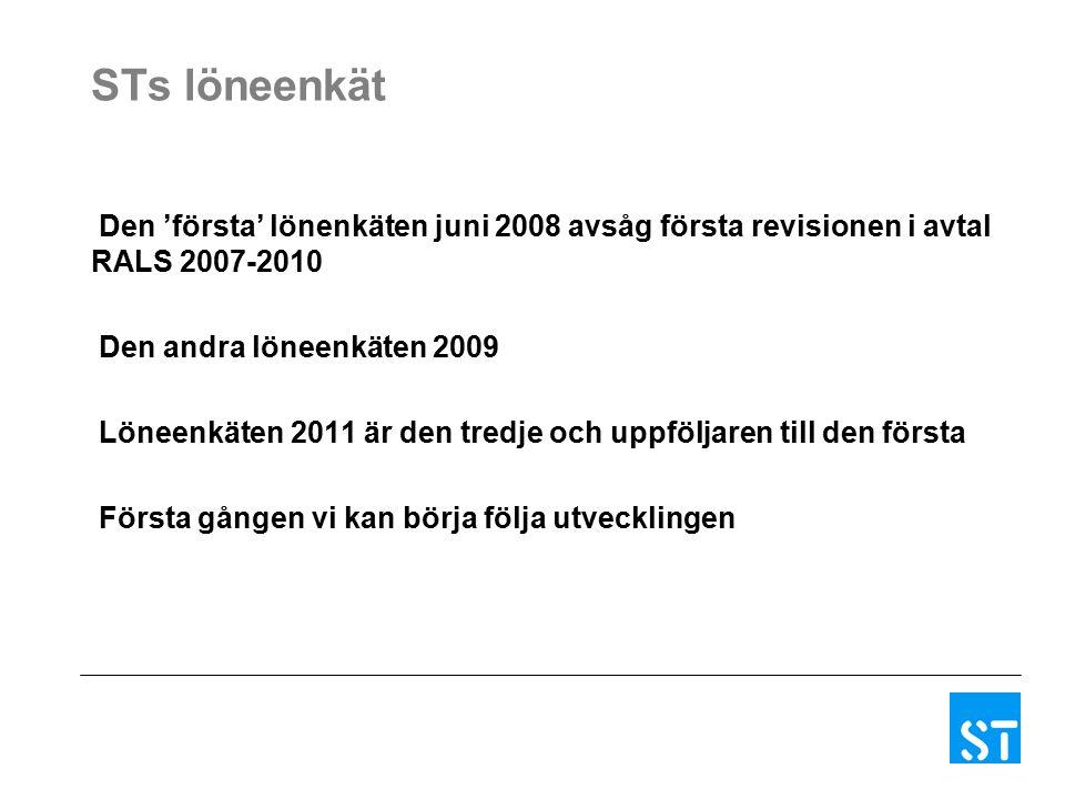 STs löneenkät Den 'första' lönenkäten juni 2008 avsåg första revisionen i avtal RALS 2007-2010. Den andra löneenkäten 2009.