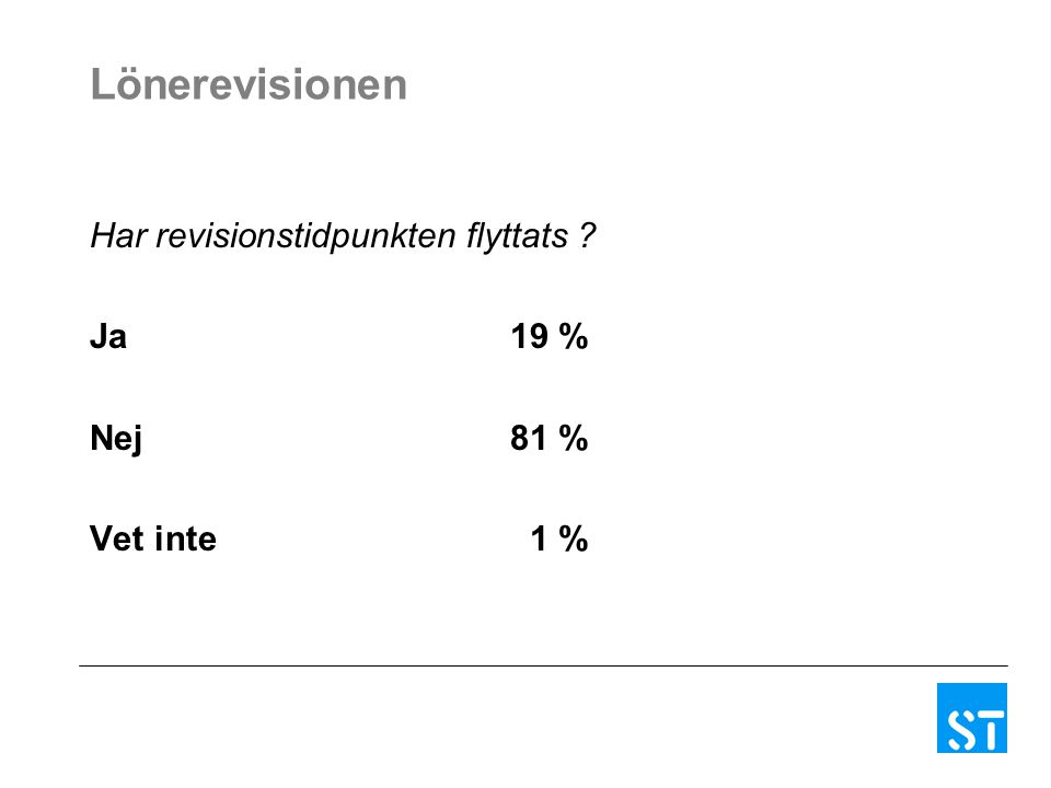 Lönerevisionen Har revisionstidpunkten flyttats Ja 19 % Nej 81 %