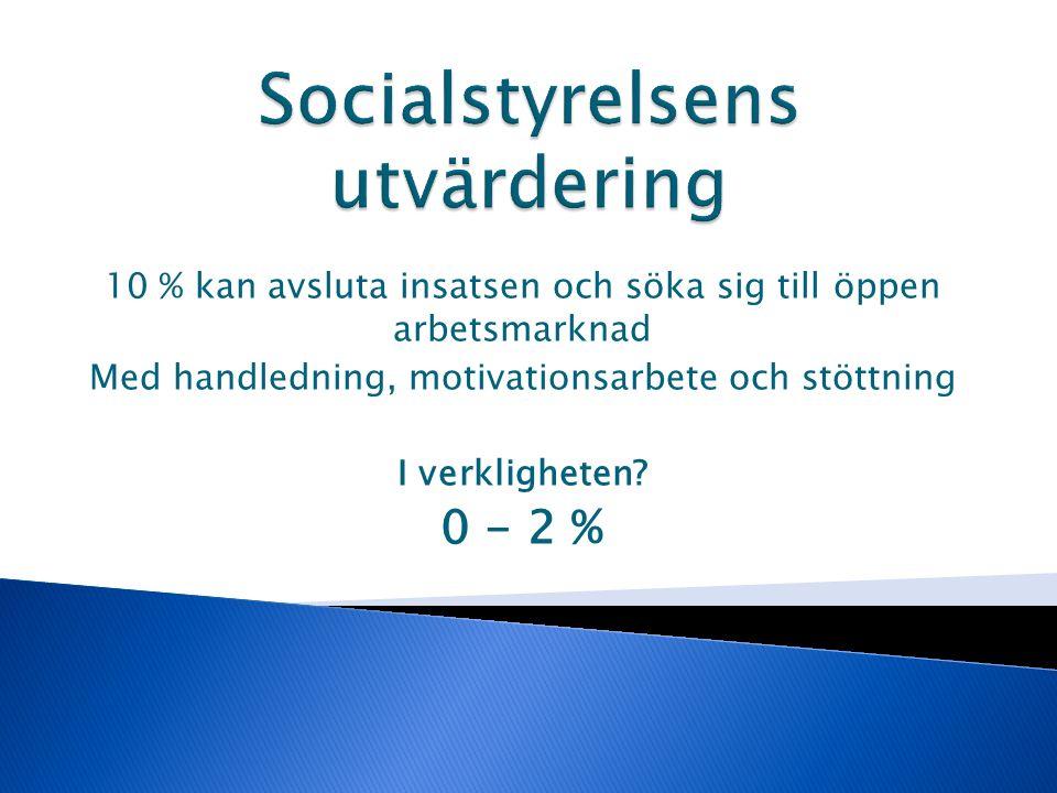 Socialstyrelsens utvärdering