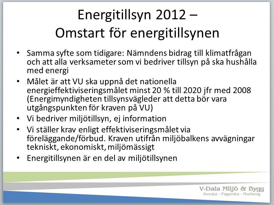 Energitillsyn 2012 – Omstart för energitillsynen