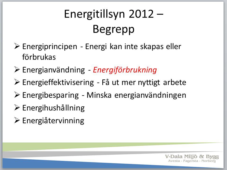 Energitillsyn 2012 – Begrepp
