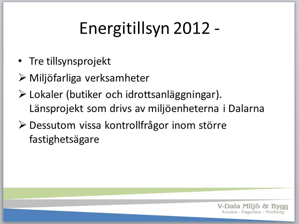 Energitillsyn 2012 - Tre tillsynsprojekt Miljöfarliga verksamheter