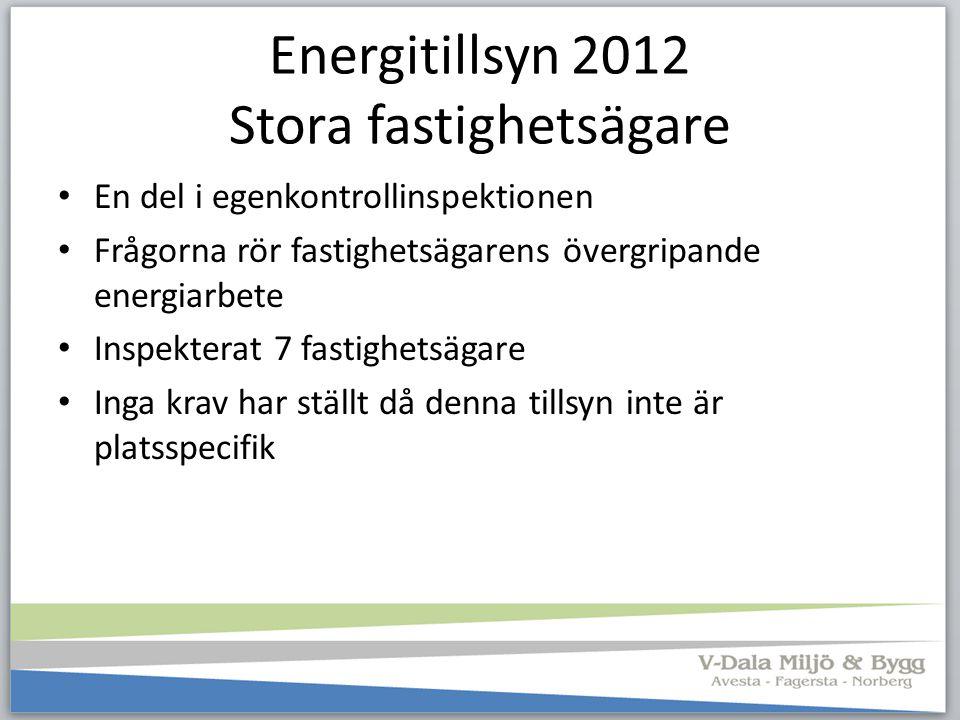 Energitillsyn 2012 Stora fastighetsägare