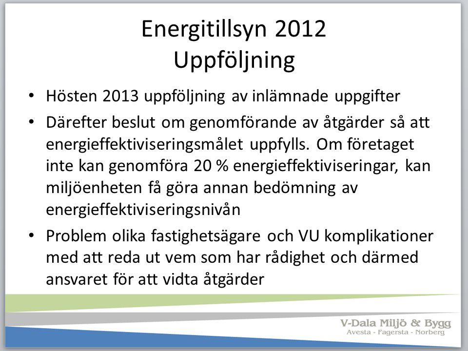 Energitillsyn 2012 Uppföljning