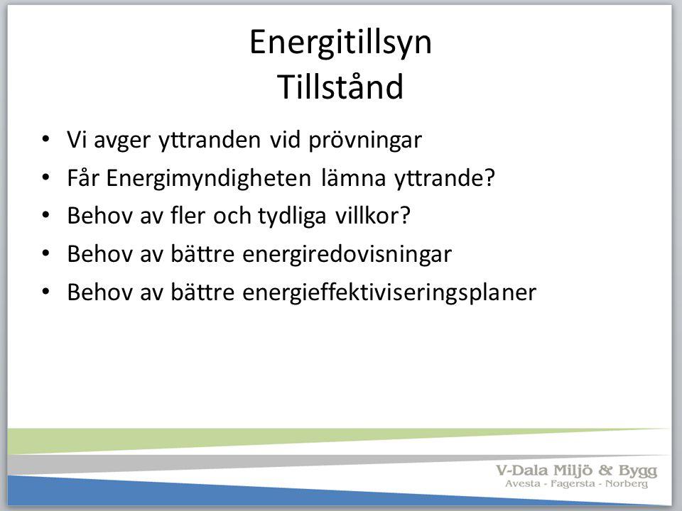 Energitillsyn Tillstånd