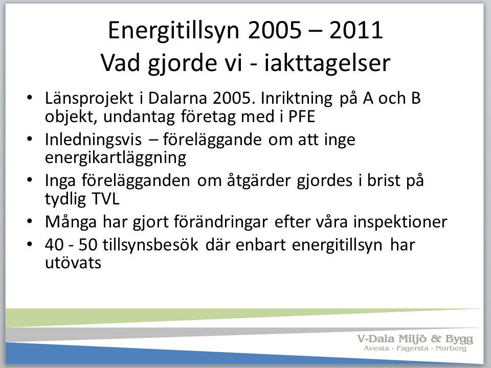 Energitillsyn 2005 – 2011 Vad gjorde vi - iakttagelser