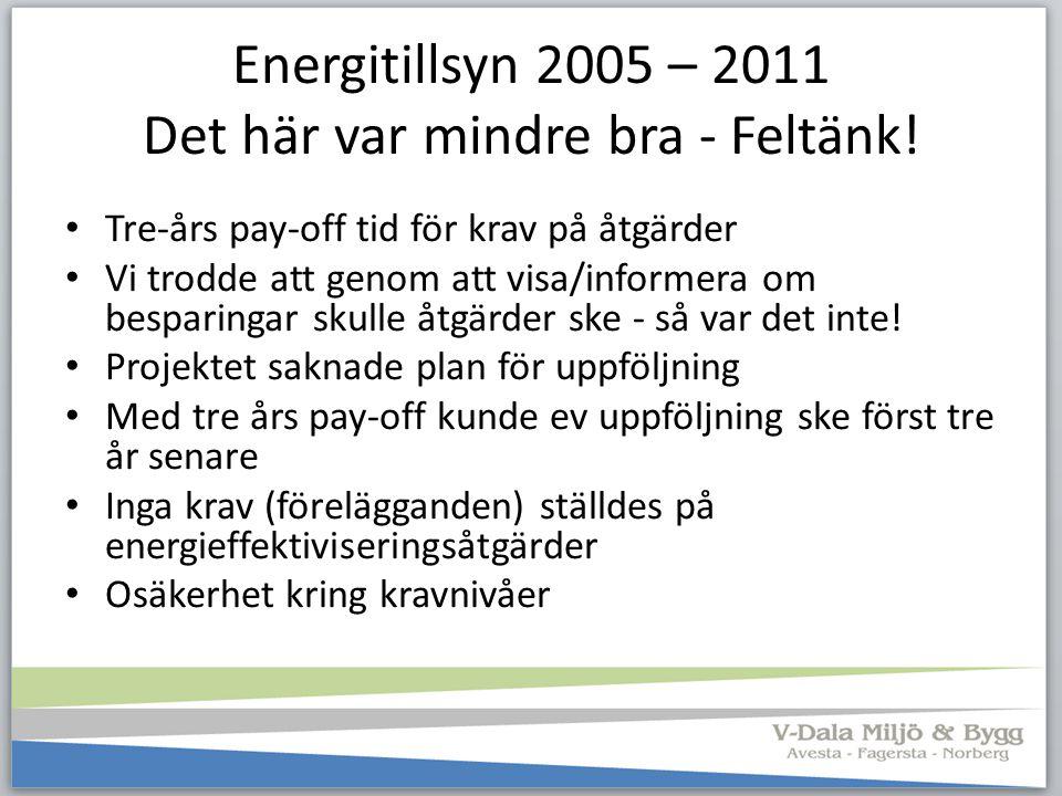 Energitillsyn 2005 – 2011 Det här var mindre bra - Feltänk!