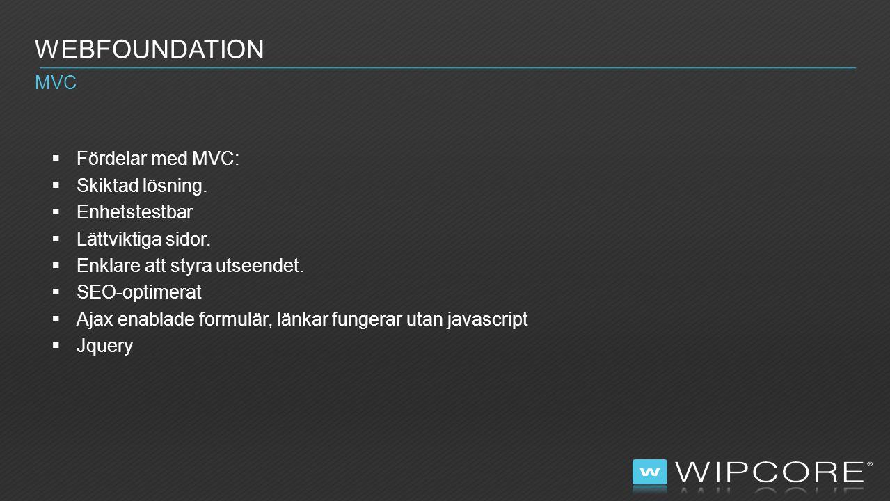 Webfoundation MVC Fördelar med MVC: Skiktad lösning. Enhetstestbar
