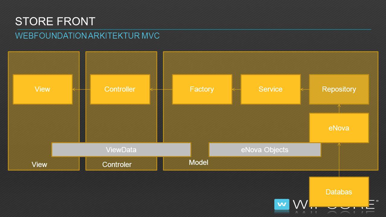 Store Front WebFoundation Arkitektur MVC View Controller Factory