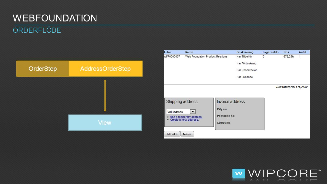webfoundation orderflöde OrderStep AddressOrderStep View