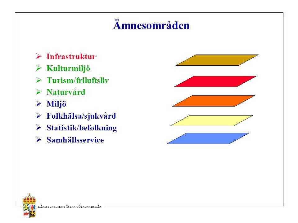 Ämnesområden Infrastruktur Kulturmiljö Turism/friluftsliv Naturvård