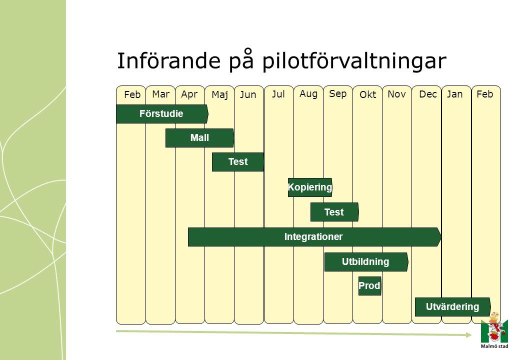 Införande på pilotförvaltningar