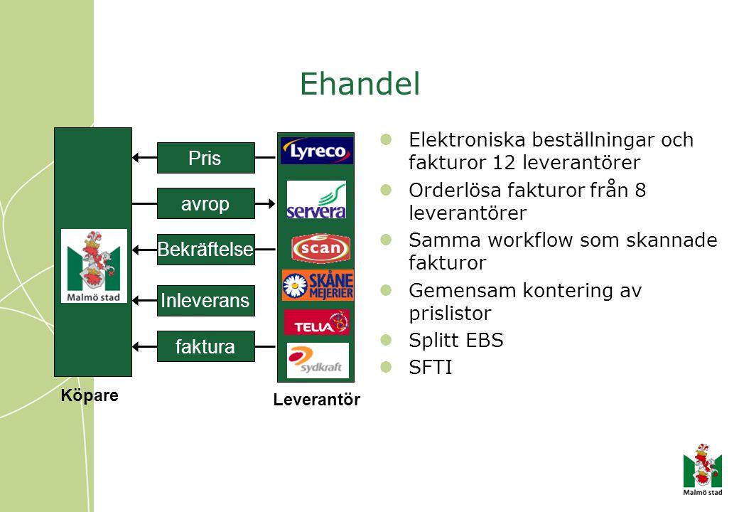 Ehandel Elektroniska beställningar och fakturor 12 leverantörer Pris