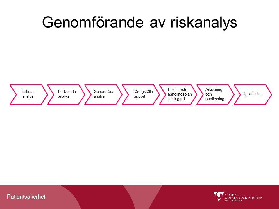 Genomförande av riskanalys