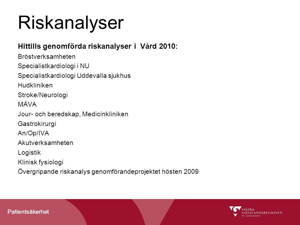 Riskanalyser Hittills genomförda riskanalyser i Vård 2010: