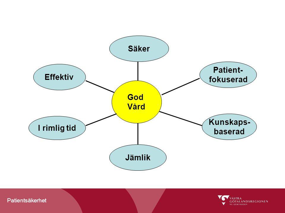 Säker Patient- fokuserad Effektiv God Vård Kunskaps- baserad I rimlig tid Jämlik