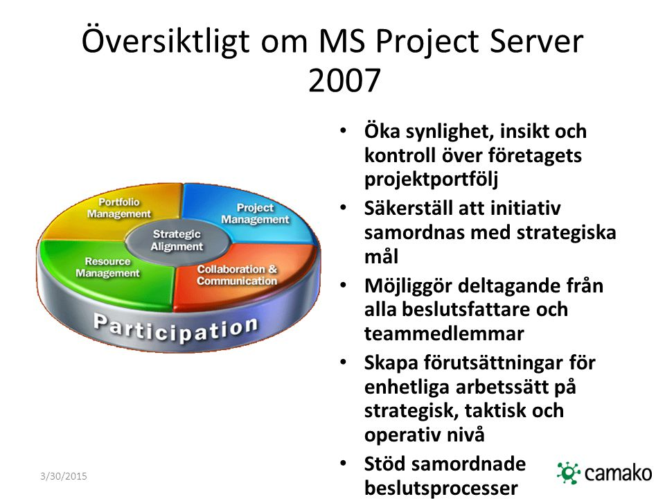 Översiktligt om MS Project Server 2007