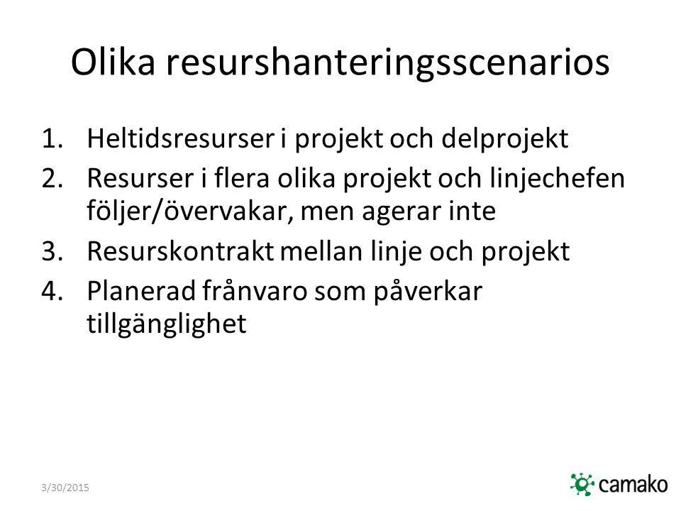 Olika resurshanteringsscenarios
