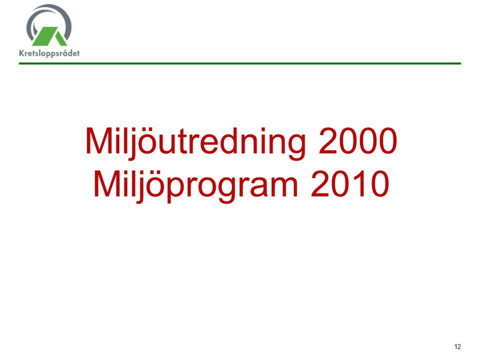 Miljöutredning 2000 Miljöprogram 2010