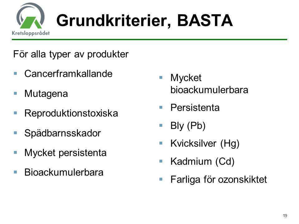 Grundkriterier, BASTA För alla typer av produkter Cancerframkallande
