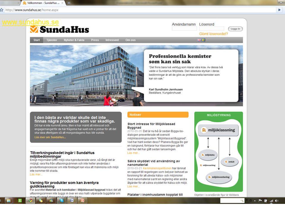 www.sundahus.se