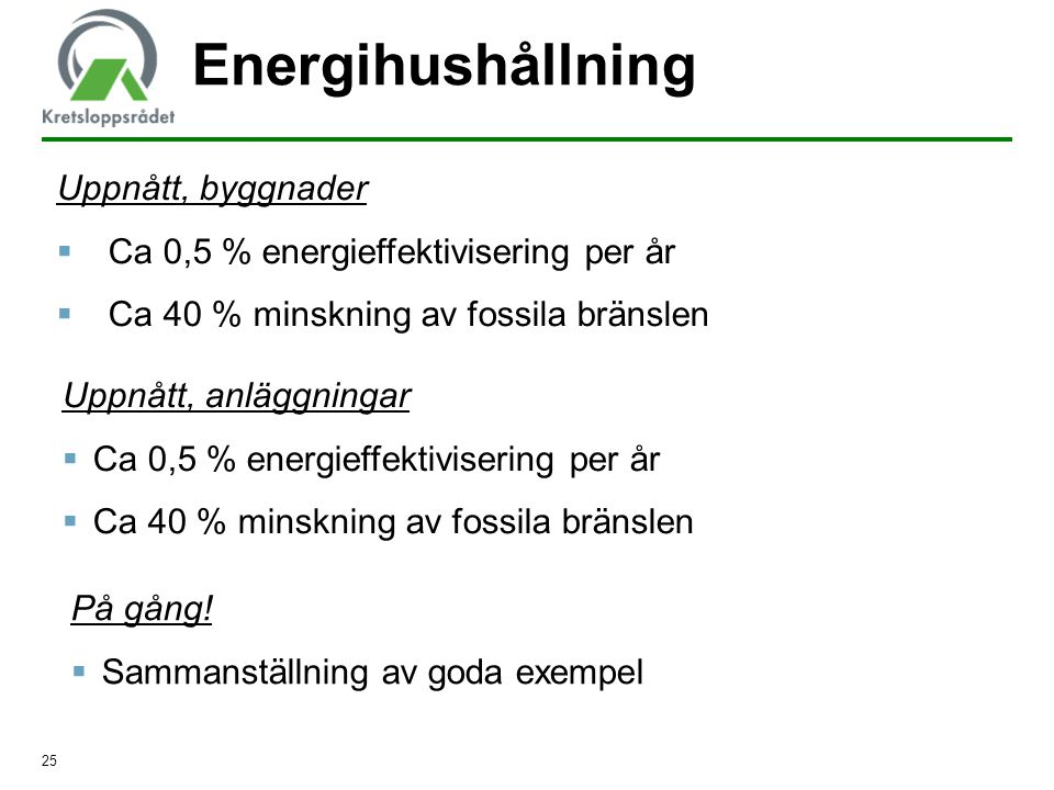 Energihushållning Uppnått, byggnader