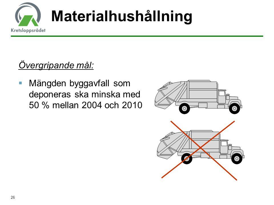 Materialhushållning Övergripande mål: