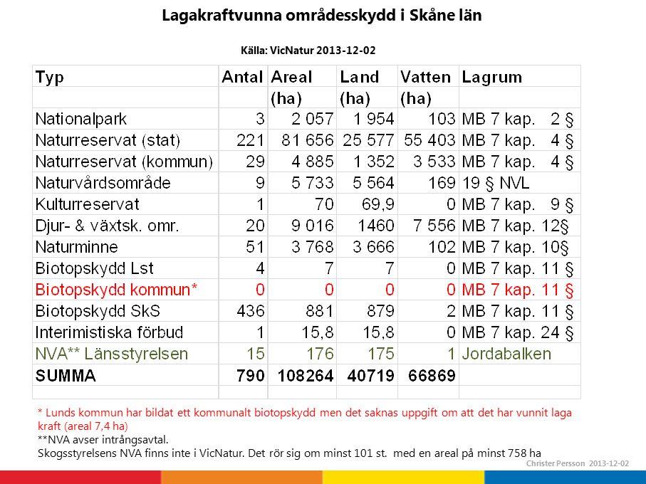 Lagakraftvunna områdesskydd i Skåne län Källa: VicNatur 2013-12-02