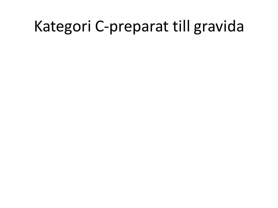 Kategori C-preparat till gravida