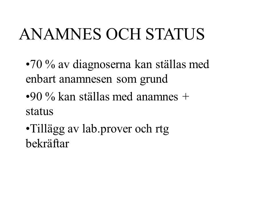 ANAMNES OCH STATUS 70 % av diagnoserna kan ställas med enbart anamnesen som grund. 90 % kan ställas med anamnes + status.