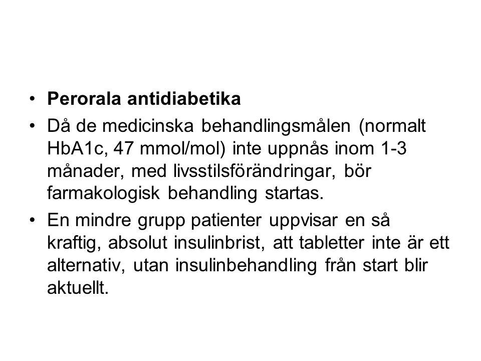 Perorala antidiabetika