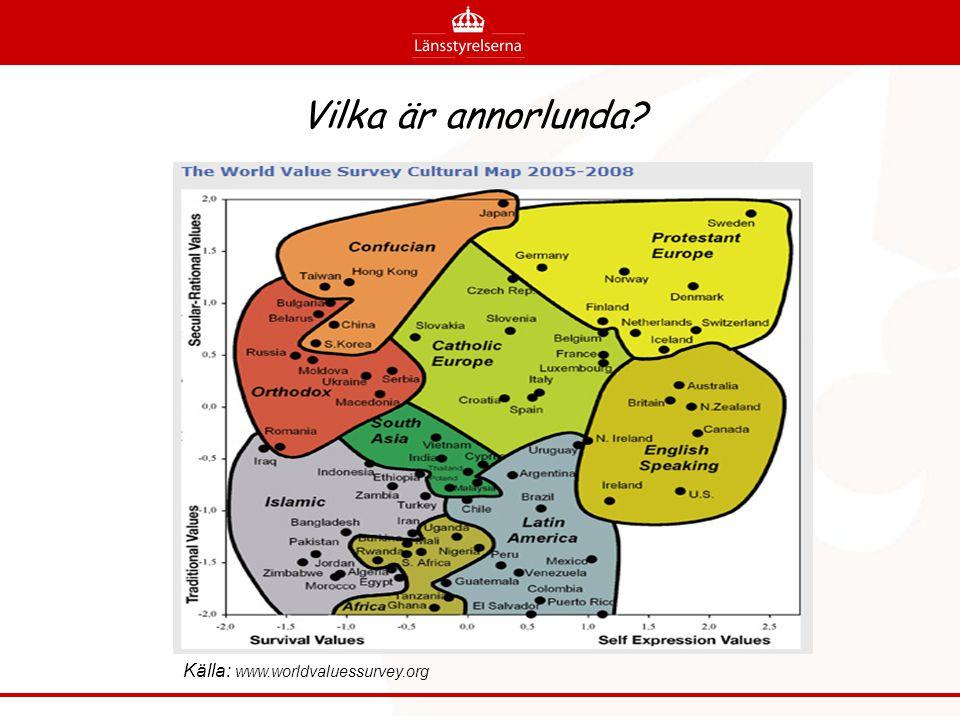 Vilka är annorlunda Källa: www.worldvaluessurvey.org
