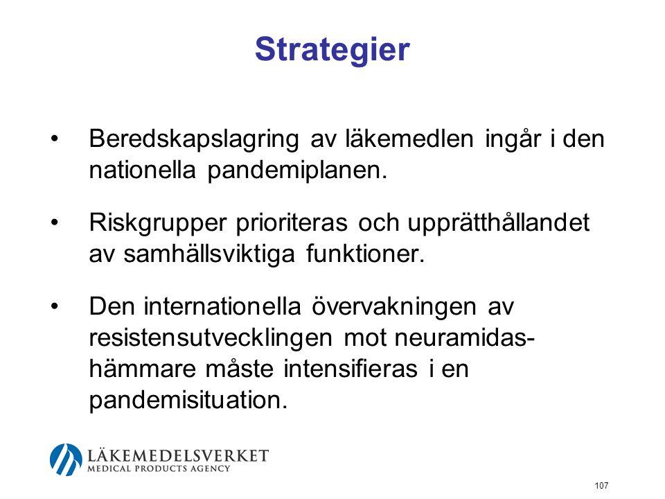 Strategier Beredskapslagring av läkemedlen ingår i den nationella pandemiplanen.