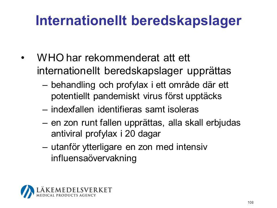 Internationellt beredskapslager
