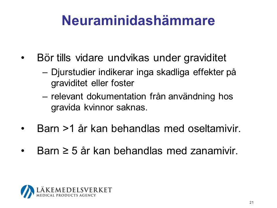 Neuraminidashämmare Bör tills vidare undvikas under graviditet