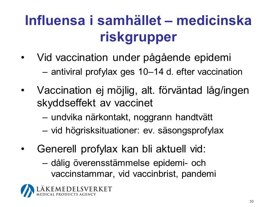 Influensa i samhället – medicinska riskgrupper