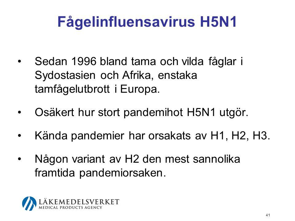 Fågelinfluensavirus H5N1