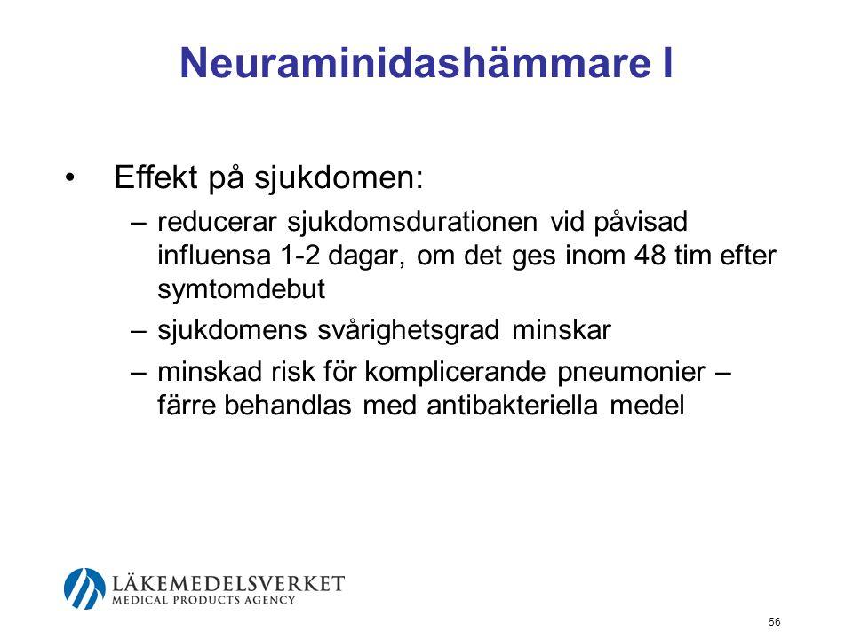 Neuraminidashämmare I