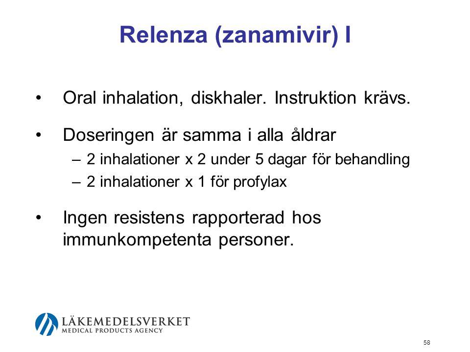 Relenza (zanamivir) I Oral inhalation, diskhaler. Instruktion krävs.