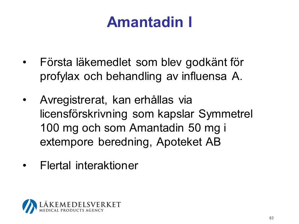 Amantadin I Första läkemedlet som blev godkänt för profylax och behandling av influensa A.