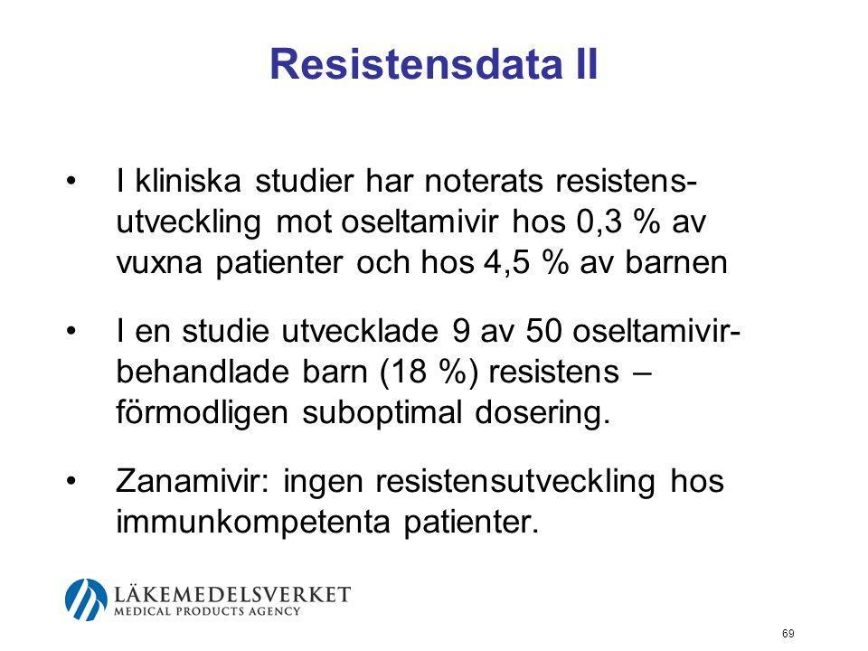 Resistensdata II I kliniska studier har noterats resistens- utveckling mot oseltamivir hos 0,3 % av vuxna patienter och hos 4,5 % av barnen.