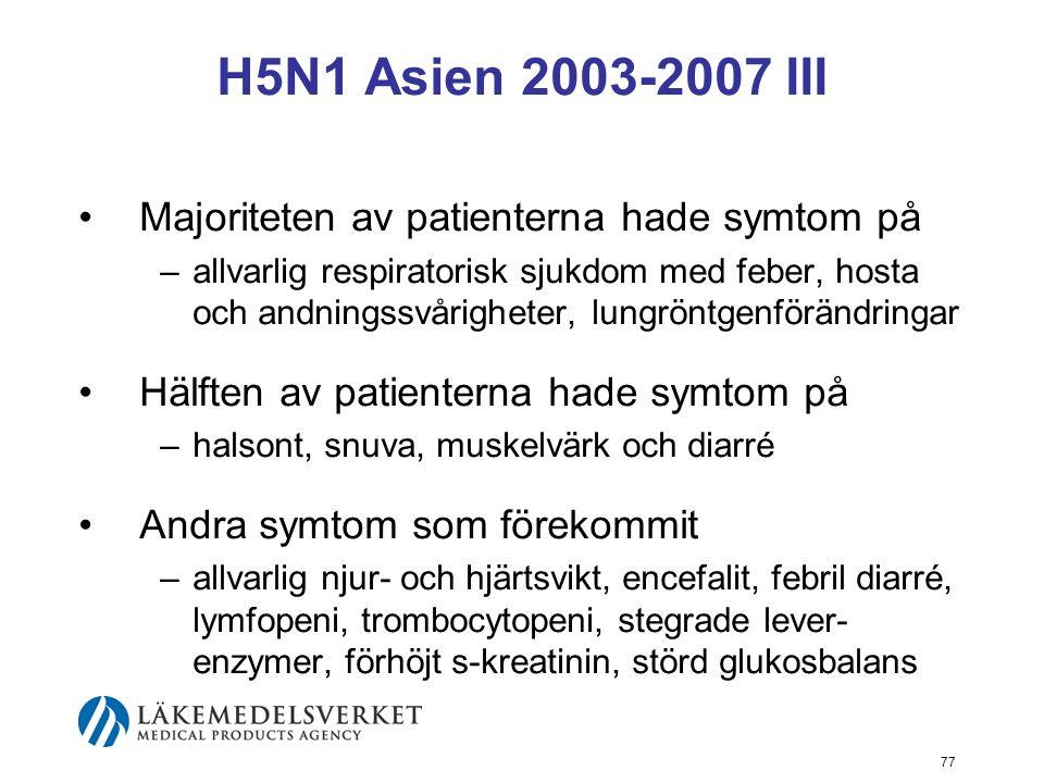 H5N1 Asien 2003-2007 III Majoriteten av patienterna hade symtom på