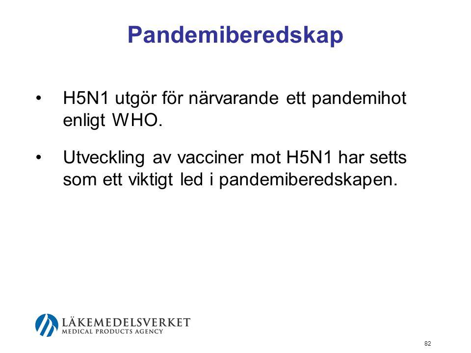Pandemiberedskap H5N1 utgör för närvarande ett pandemihot enligt WHO.