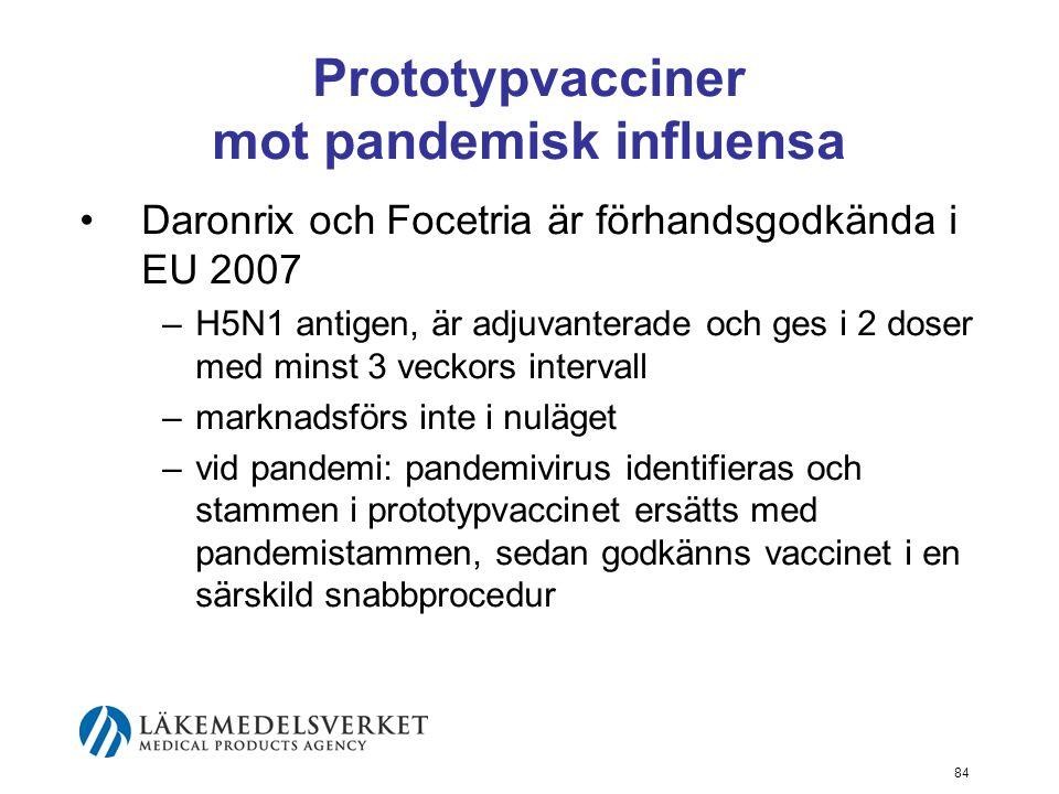 Prototypvacciner mot pandemisk influensa