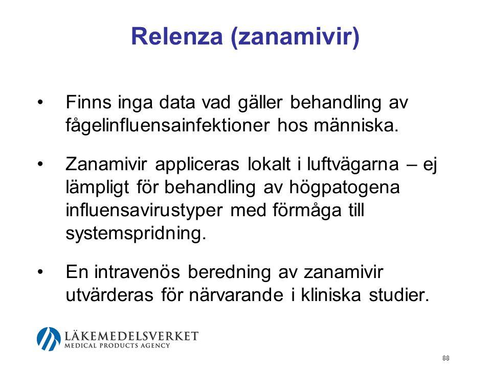 Relenza (zanamivir) Finns inga data vad gäller behandling av fågelinfluensainfektioner hos människa.
