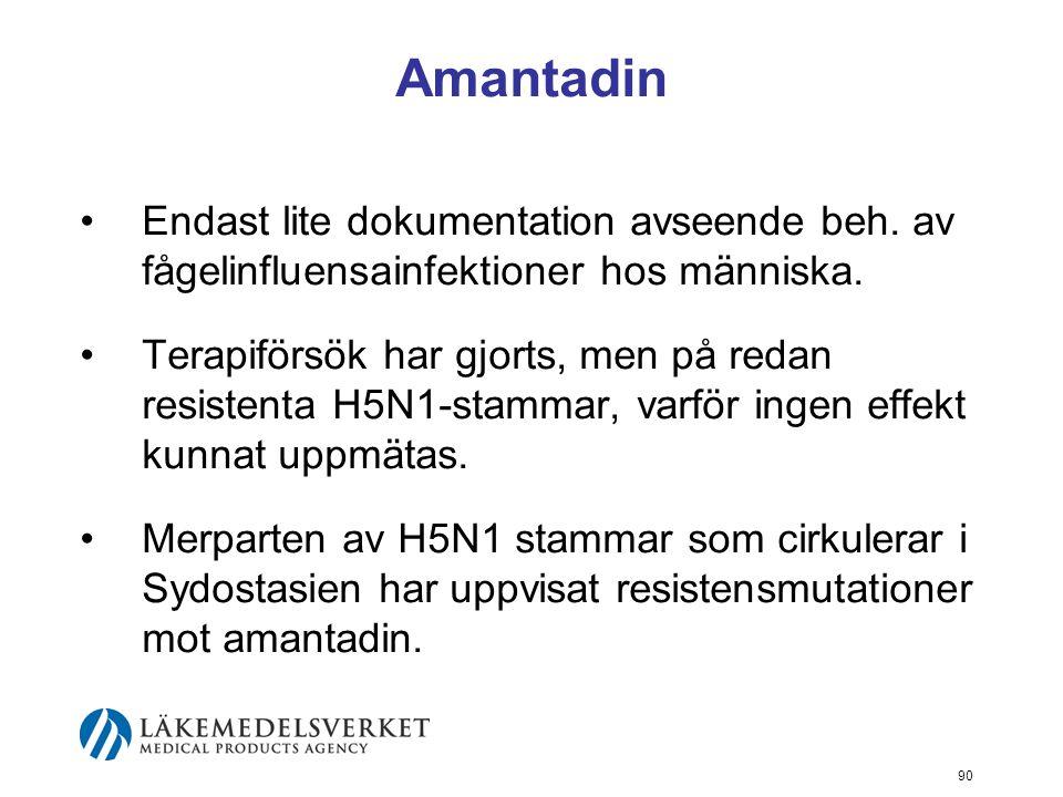 Amantadin Endast lite dokumentation avseende beh. av fågelinfluensainfektioner hos människa.